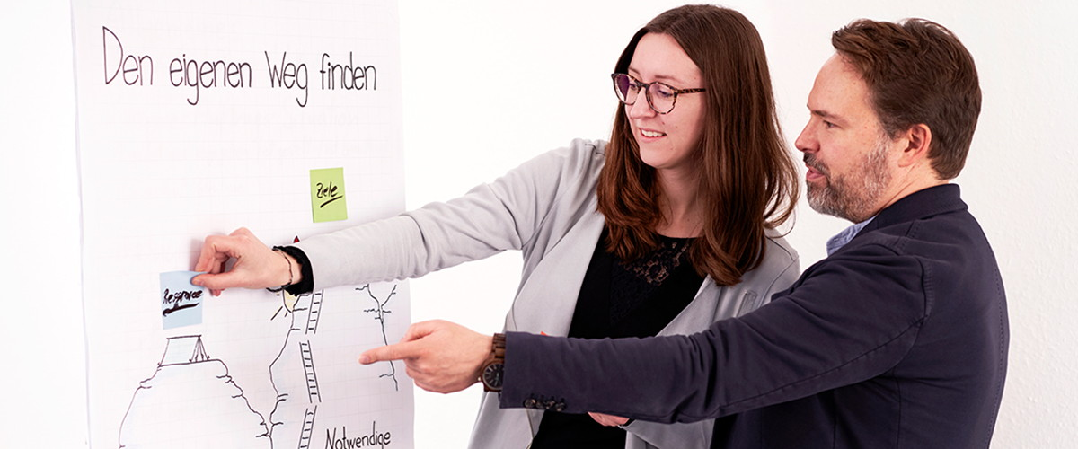 Mediation und Coaching Zwei Menschen vor Whiteboard