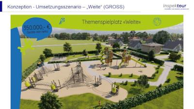 Begegnungs- und Freizeitplätze in der LEADER-Region Kehdingen-Oste